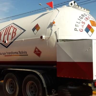 PROYECTO RED CONTRA INCENDIOS RSCZ – YPFB Refinación